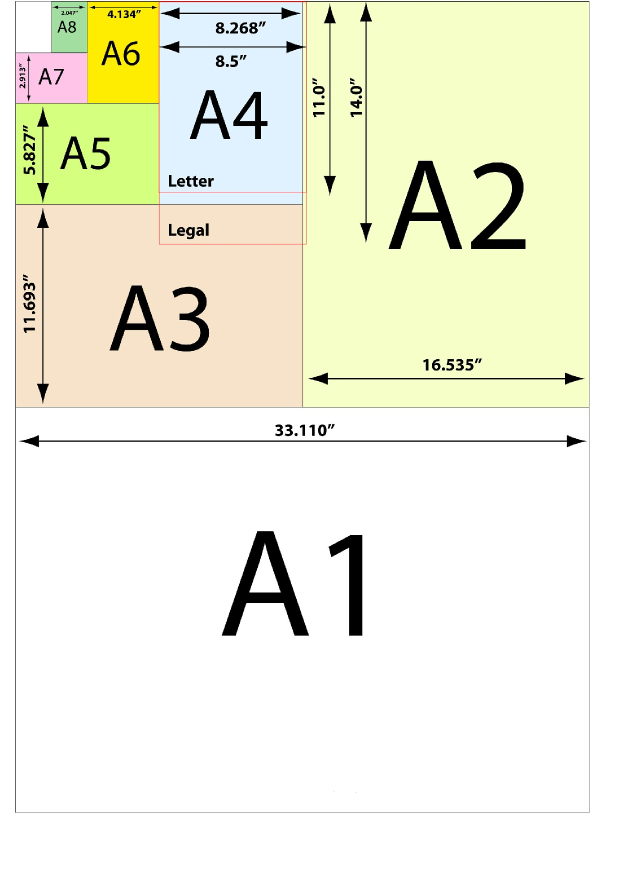 A Paper Sizes - Quick Lookup. Select the standard paper size from the 'Size' selector and the pixels per inch or dots per inch from the PPI/DPI selector - the width x height in pixels at your selected resolution will be shown in the right hand box.
